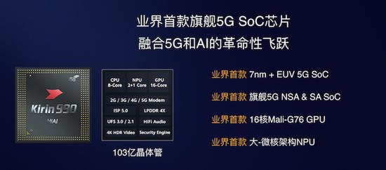 麒麟990+首款5G SoC 这款折叠屏手机注定不平凡