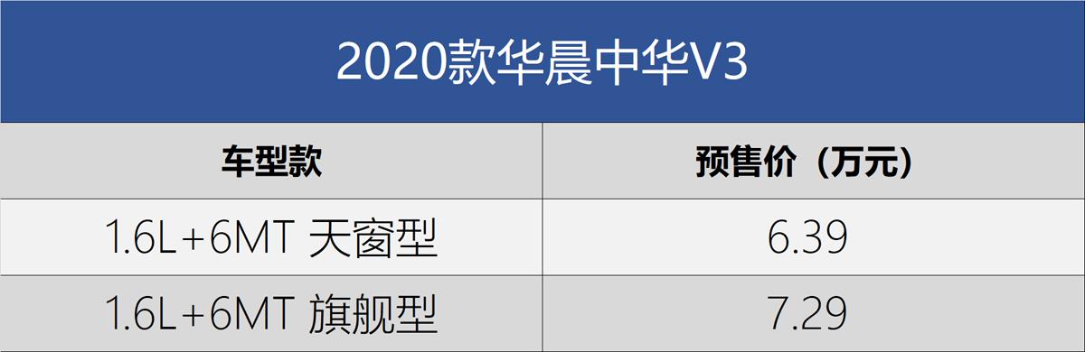 6.39万元起 2020款华晨中华V3开启预售