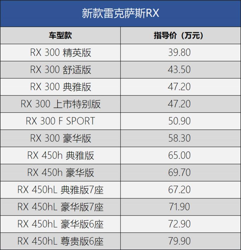 2019成都车展:新款雷克萨斯RX售39.80-79.90万元