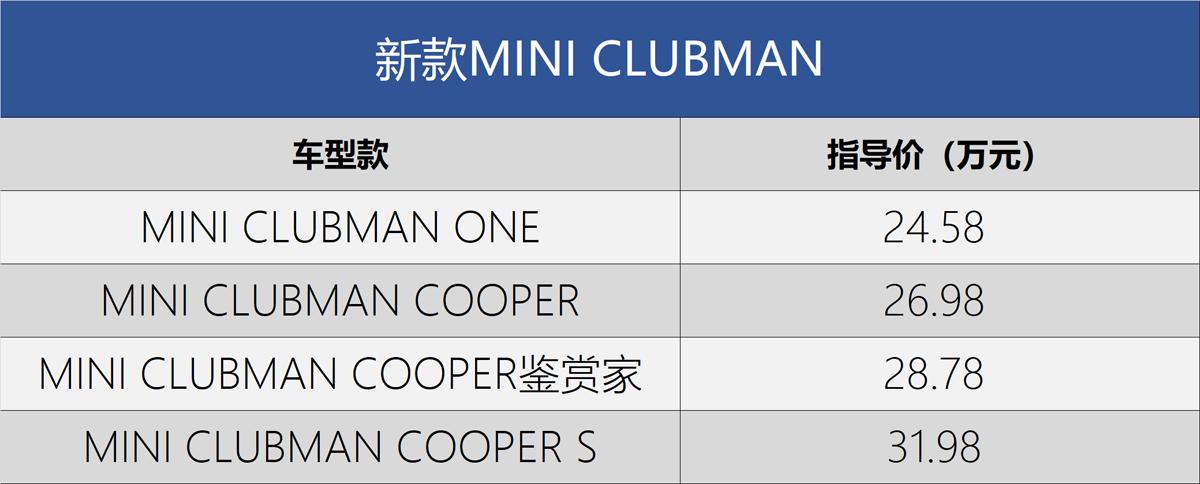 推四款车型 新款MINI CLUBMAN售24.58万元起