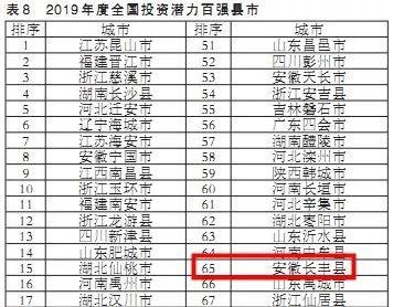 四连升!长丰县再次入选全国百强县市评价全部榜单!