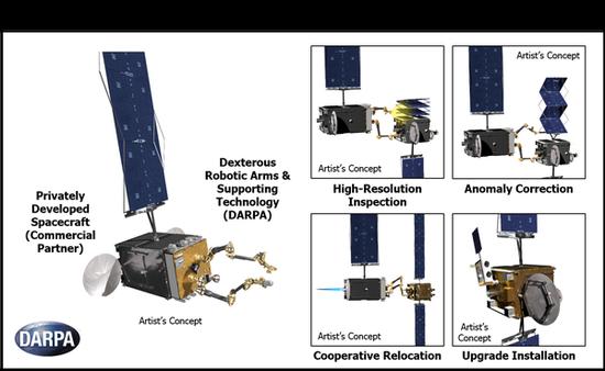 美国正研发新型太空维修机器人 可直接捕获卫星