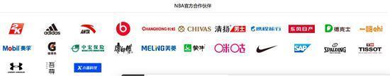 中国企业怒了!NBA一天损失14家巨头合作