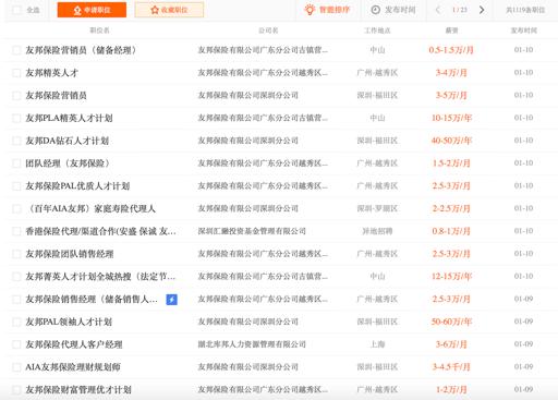 记者查阅前程无忧求职网站发现,近日友邦在北京,广州,深圳,苏州等